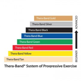 Cinta elástica Thera-band negro fuerte especial de 5,5 metros